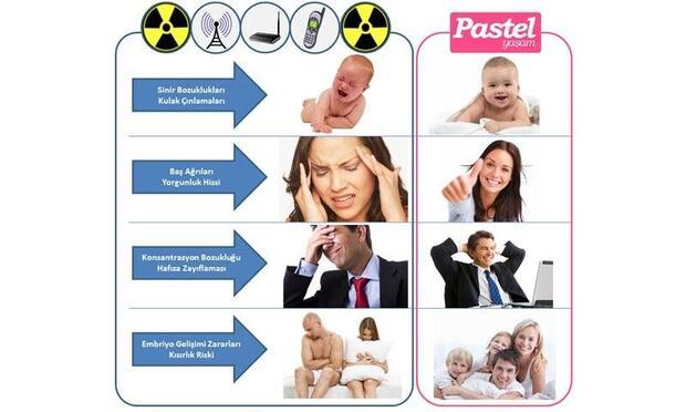 Radyasyondan korunmanız mümkün!