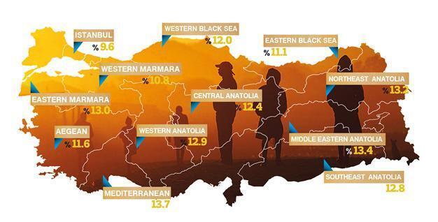 Turkey\'s regional poverty map revealed by ministry