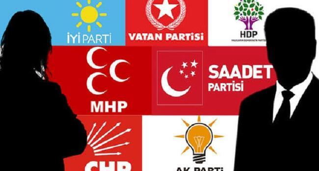 Final list of Turkish candidate MPs announced