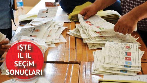 MHP OYUNU KORUDUSeçimin en büyük sürprizini MHP yaptı. Seçim öncesinde
