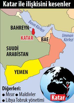Katar depremi