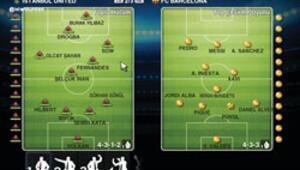 İstanbul United mı Barça mı yener?