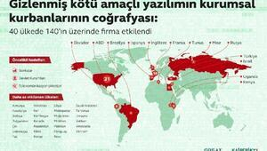 Siber saldırganlar 40 ülkede büyük şirketlere sızdı