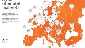 Türkiye otomobil maliyetinde en ekonomik ülkeler arasında