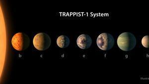 NASA uzayda onları buldu, dünya bu görüntüyü konuşuyor