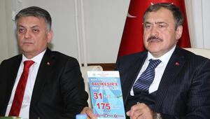 Bakan Eroğlu, Balıkesirin ilçelerinde (3)