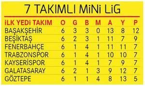 Galatasarayın sorunu Musleranın solu