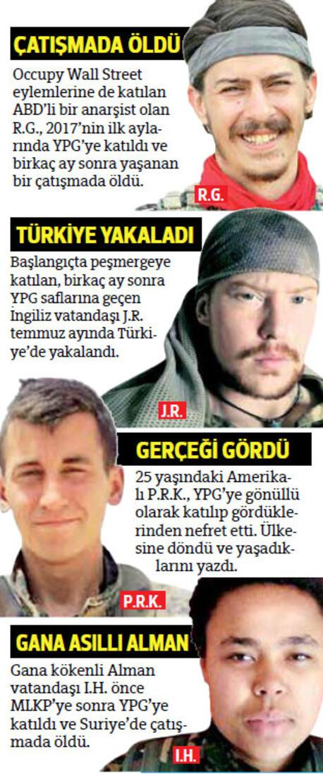 YPGnin ithal teröristleri
