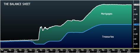 Fed faiz kararını açıkladı Dolarda yükseliş
