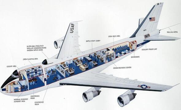 İşte Amerikanın çok konuşulan Kıyamet uçağı