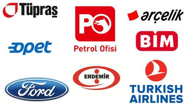 Türkiyenin en büyük şirketleri açıklandı