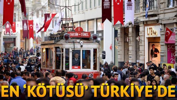 Avrupa'nın en kötüsü Türkiyede