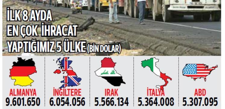 Habur iddiası: Referandum 7 milyar dolarlık ticareti de etkileyebilir