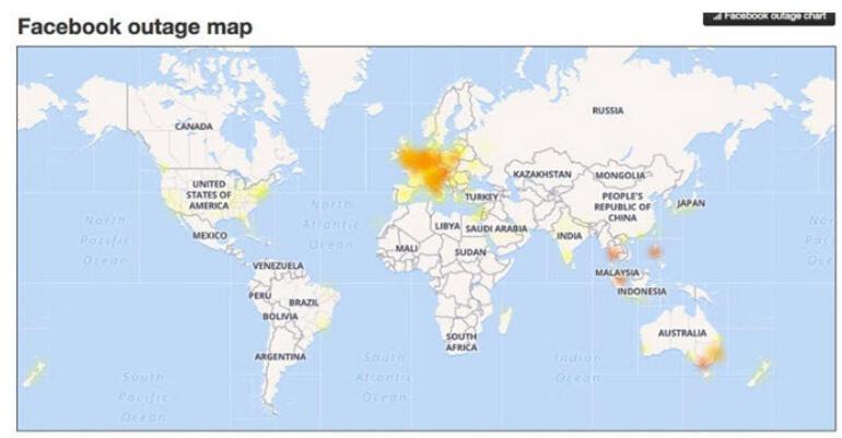 Facebook Avrupa'da çöktü