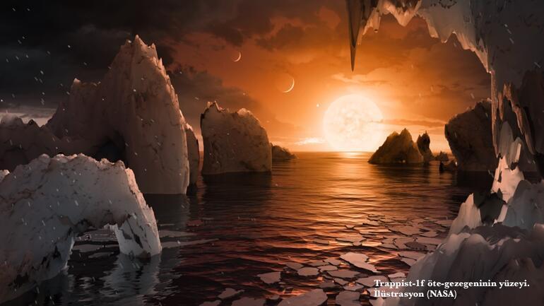 Aynı yıldız etrafında dolanan birçok Dünya bulundu