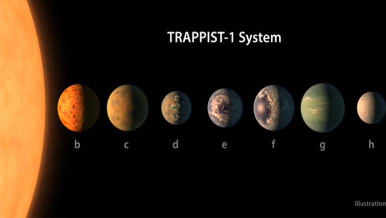 NASAdan heyecan veren yeni gezegen keşfi