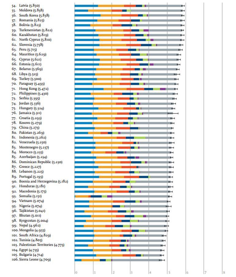 İşte dünyanın en mutlu ülkesi