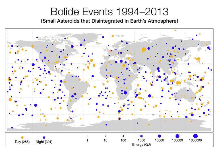 Kozmik Ziyaretçimiz Dev Asteroit 2014 JO25