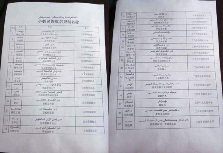 Çinden Müslüman isimlerine yasak