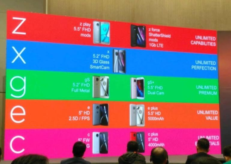 Motorolanın yeni telefonları böyle olacak
