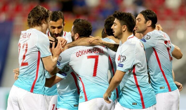Türkiye Kosovayı farklı geçti Maçta 5 gol, 1 kırmızı