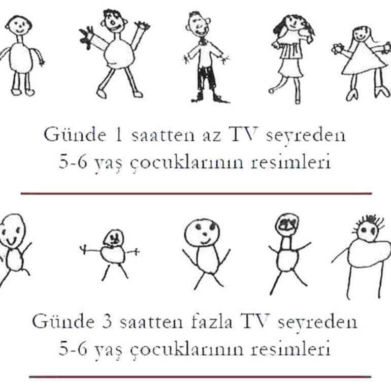 Televizyon izleyen ve izlemeyen çocuk farklı