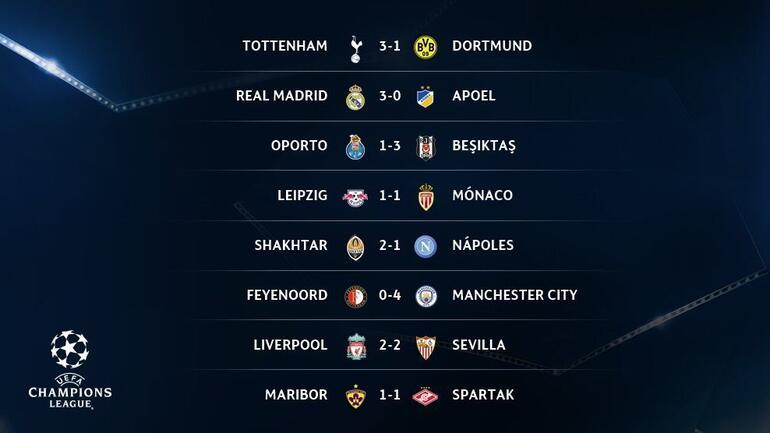 Porto Beşiktaş maç sonucu: 1-3 - İşte maçın özeti ve golleri