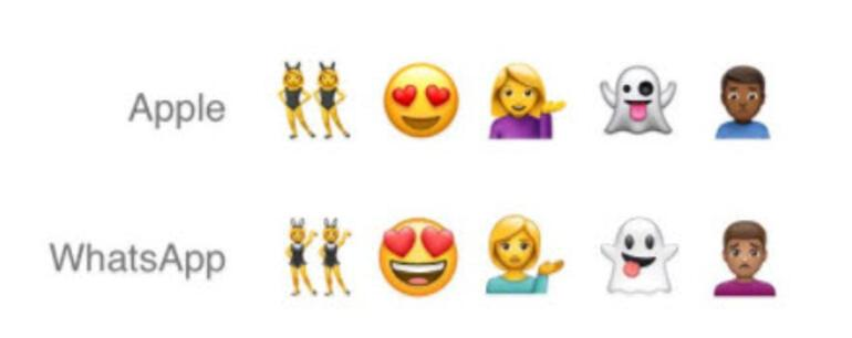 Whatsappa bir yeni özellik daha: Emoji gönderirken artık...
