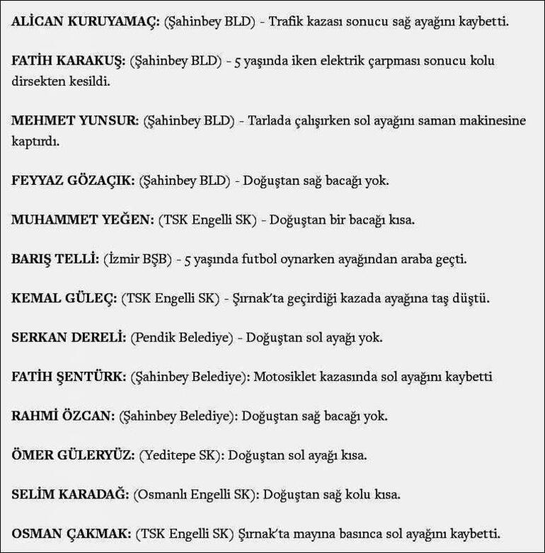 Millilerimiz tarih yazdı Avrupa şampiyonu Türkiye...