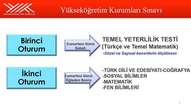 YÖK Başkanı yeni sistemi açıkladı... Sınavın adı: Yükseköğretim Kurumları Sınavı (YKS)