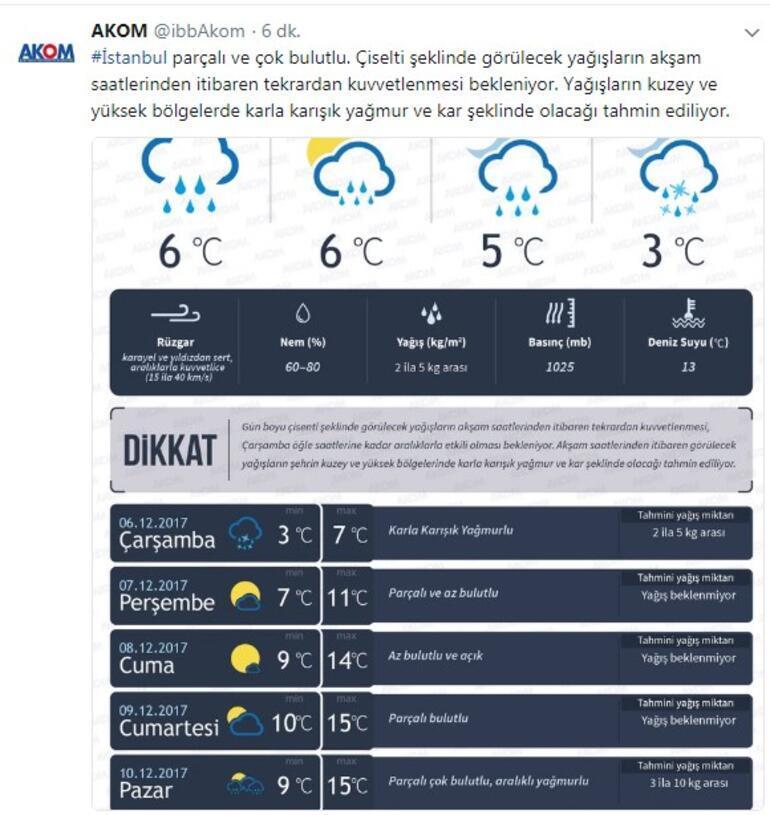 Uyarılar art arda geliyor... İstanbulda kar alarmı