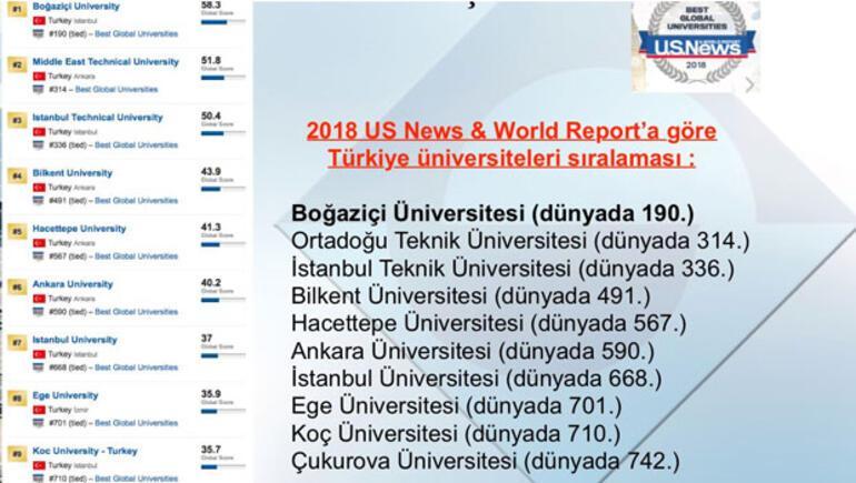 Boğaziçi Üniversitesi rektöründen dikkat çeken tweet