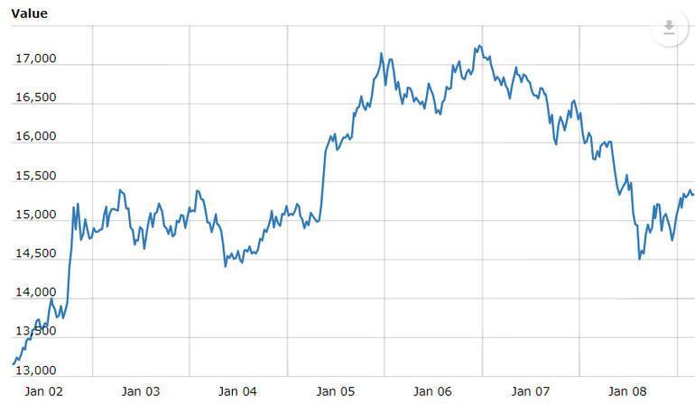 Ethereum de bitcoin de düşüyor