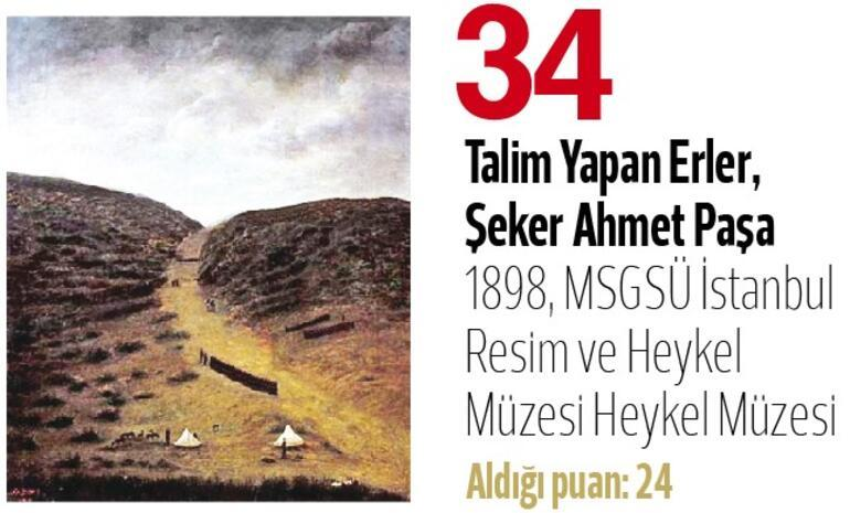 Türkiyenin en önemli 100 sanat eseri