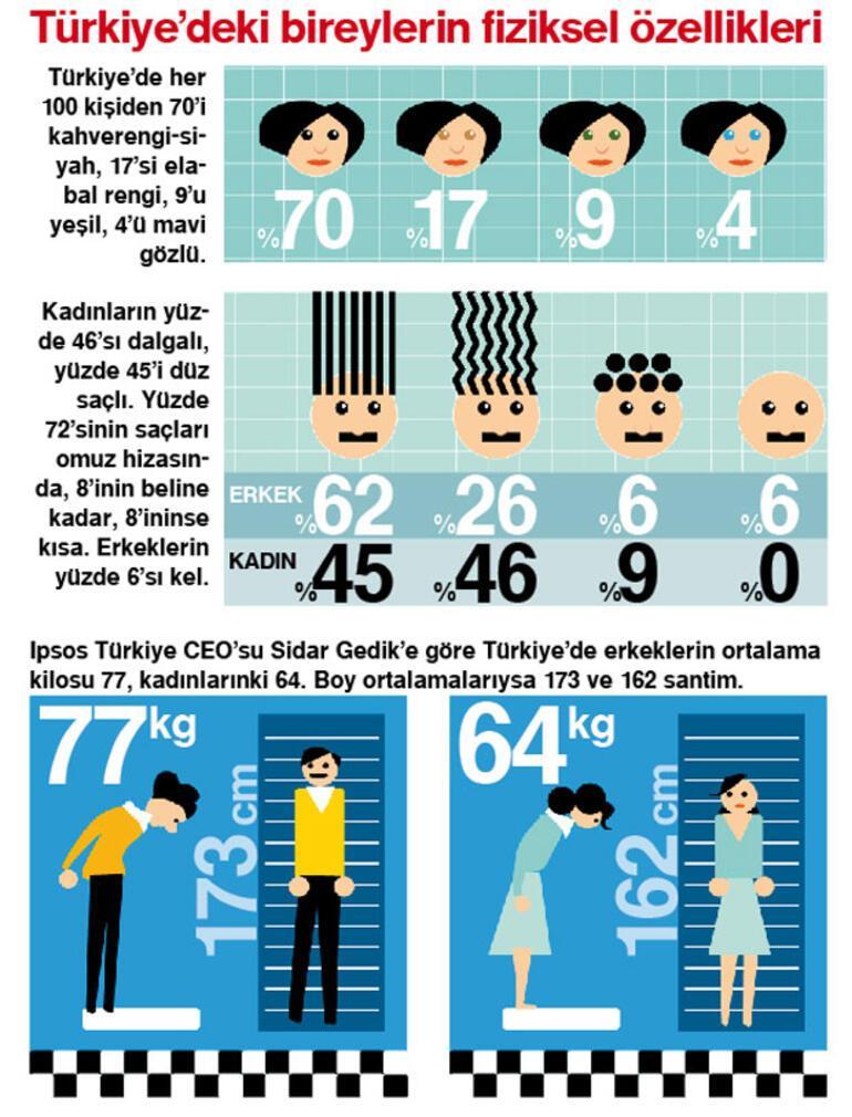"""""""Türkiye'yi Anlama Kılavuzu 2018"""" İlk kez Hürriyet Pazarda"""