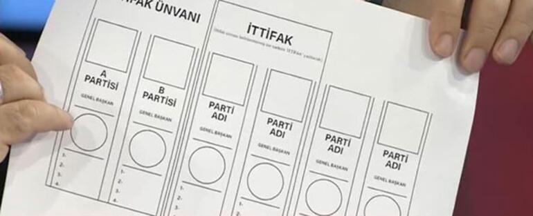 İşte 24 Haziran'da kullanılacak oy pusulası…