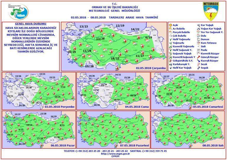Yaz havasına mola... Meteoroloji son tahmini açıkladı