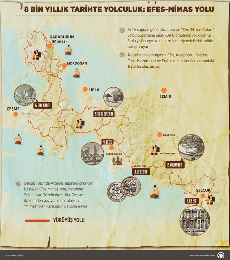 8 Bin Yıllık Tarihte Yolculuk Efes Mimas Yolu Seyahat Haberleri