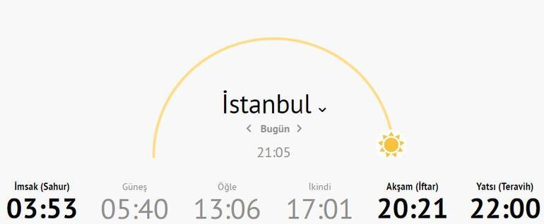 İlk sahura saat kaçta kalkılacak İstanbul, Ankara, İzmir ve tüm illerin sahur vakitleri