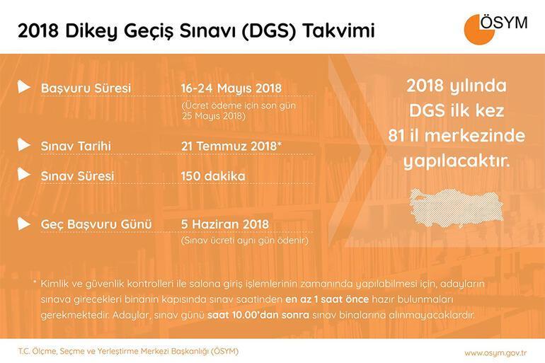 DGS adaylarına iki müjde