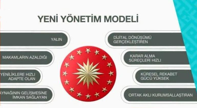 Cumhurbaşkanı Erdoğan, canlı yayında yeni sistemi anlattı