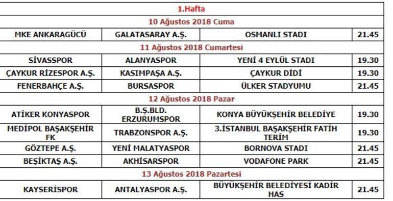 Süper Ligde 1. hafta programı açıklandı