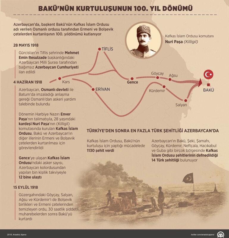 Cumhurbaşkanı Erdoğandan sert mesaj: Boşunadır, beyhudedir...