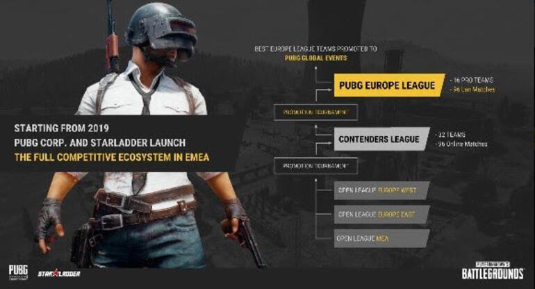PUBG ilk ligi duyurdu: Ödül 1 milyon euro