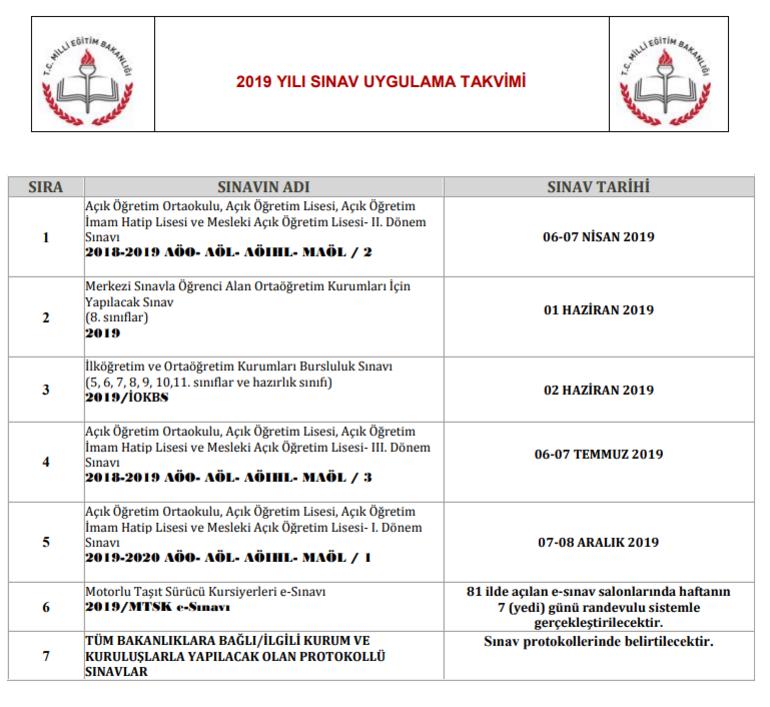 Ehliyet Sınavı Ne Zaman Ehliyet Sınavında Yeni Dönem Hakkında