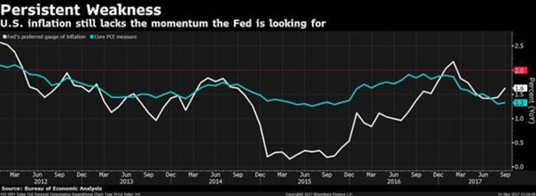 Son dakika... Tüm dünyanın merakla beklediği Fed faiz kararı açıklandı İşte karara doların ilk tepkisi