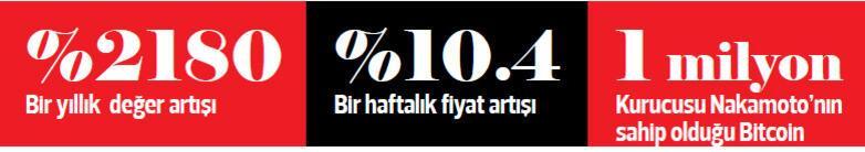 Türkiyede 42 bin kişi alıp satıyor