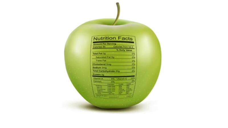 Günlük kalori ihtiyacı ve ideal kilo nasıl hesaplanır?