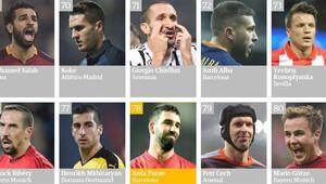 Arda Turan en iyi 100 futbolcu listesinde