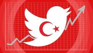Neden trend oldu - #Kutülamare, Canan Karatay, SinanOğan Antalyada